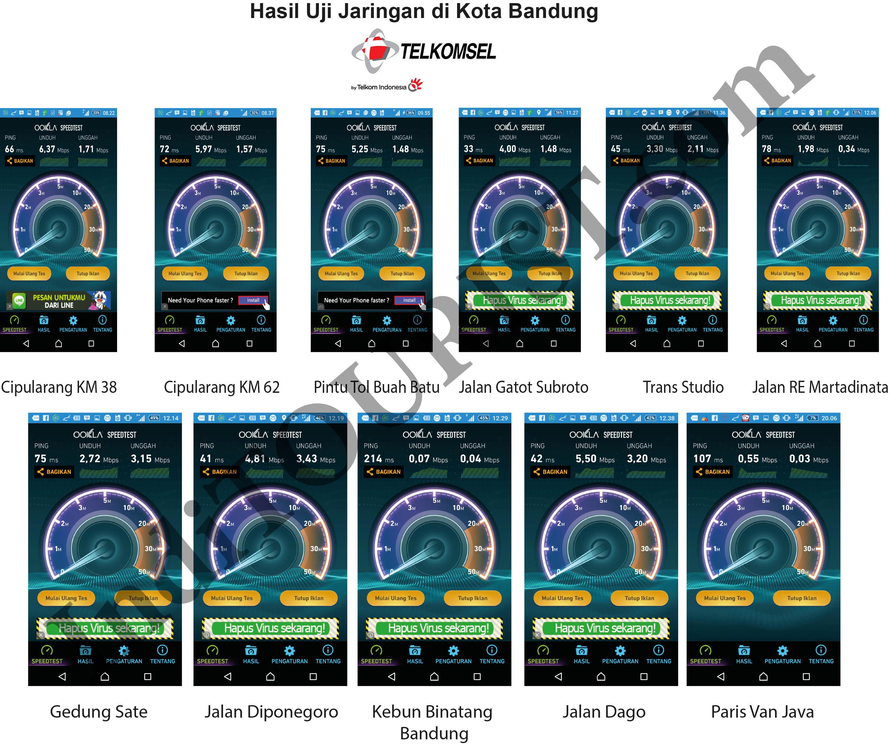 Ini Kekuatan Jaringan Telkomsel di 11 Titik Kota Bandung