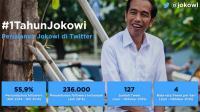 Setahun Jokowi Memimpin Dalam Rekaman Twitter