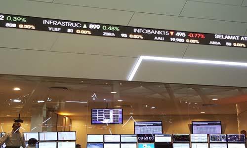 Suspensi saham Skybee dan Trikomsel diperpanjang
