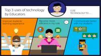 Teknologi Dorong Sistem Pembelajaran Berbasis Digital