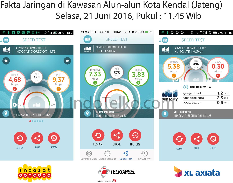 3G Telkomsel jawara di Kendal
