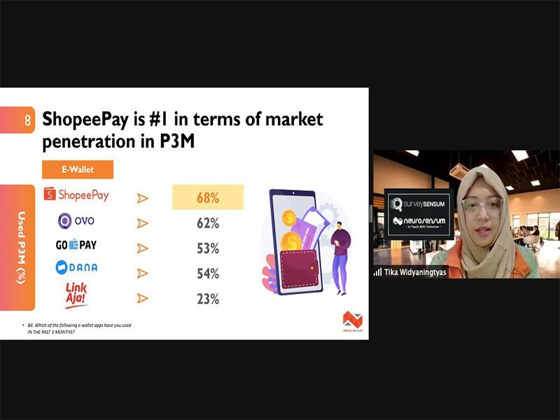 Kuartal 1, ShopeePay pimpin dompet digital