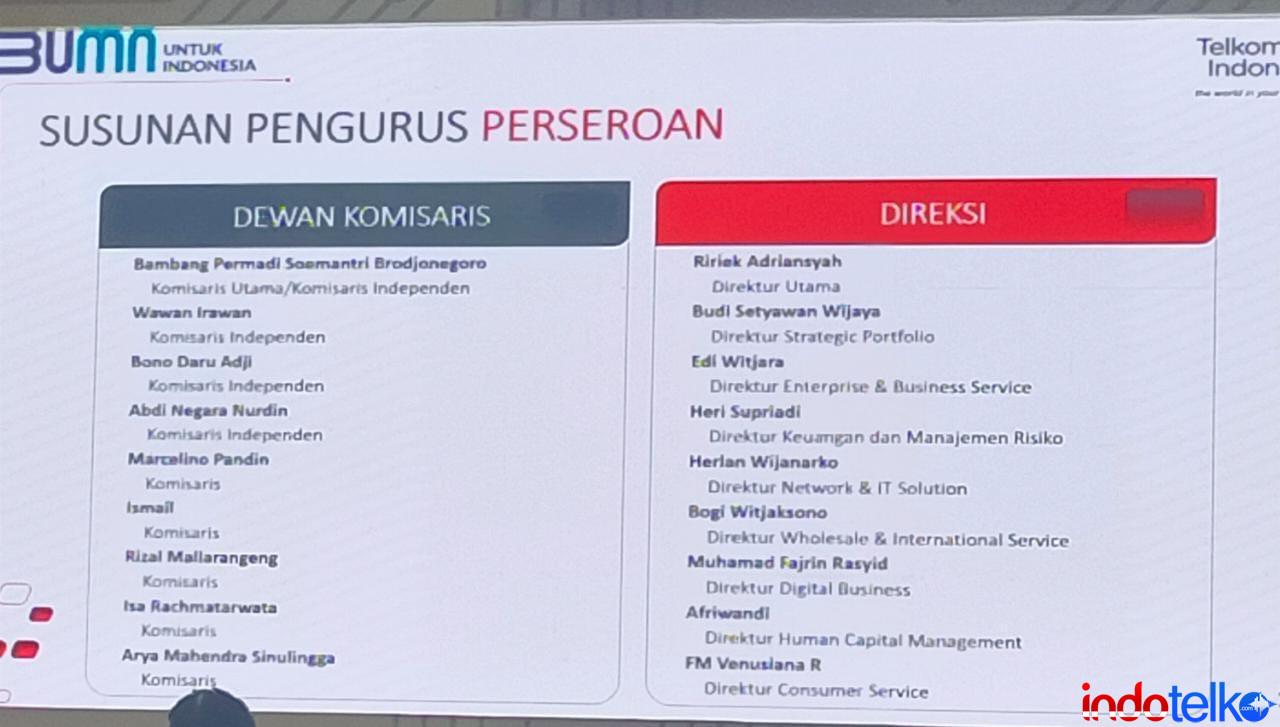 RUPST Telkom, Abdee Slank dan Bambang Brodjonegoro menjadi pengurus