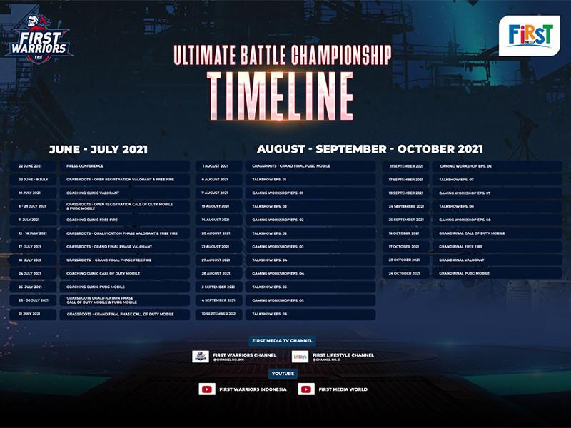 First Media gelar turnamen eSports terbesar tahun ini