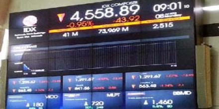 Multipolar Technology Andalkan Sektor Perbankan