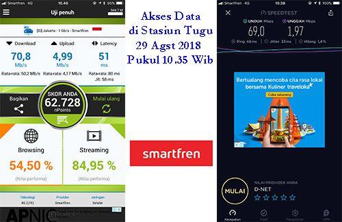 Smartfren 4G berlari cepat di Yogyakarta