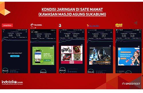Sukabumi menjadi digital berkat layanan 4G