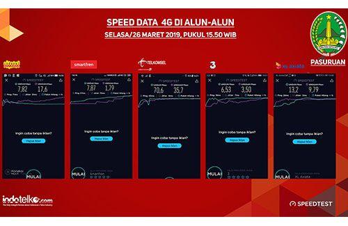 Warga Pasuruan nikmati internet cepat berbasis 4G