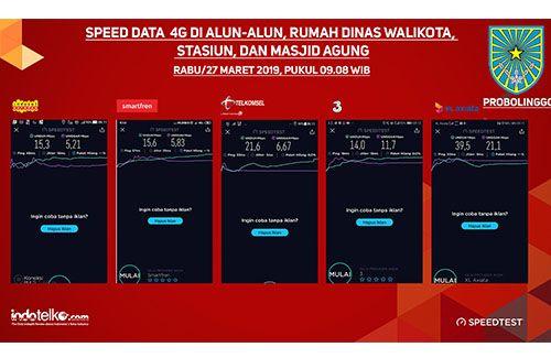 4G siap bawa UKM Probolinggo Go Global