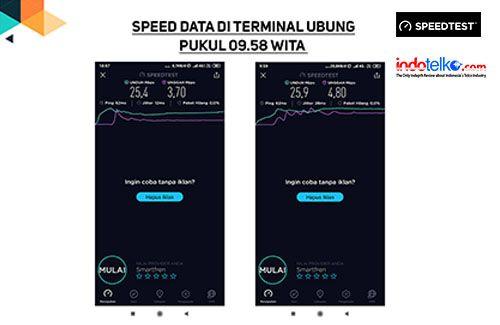 4G Smartfren setia temani warga Bali