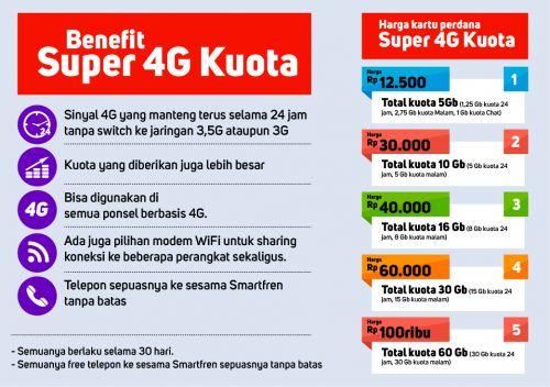 Terminal dan bandara di Banten tercover 4G Smartfren