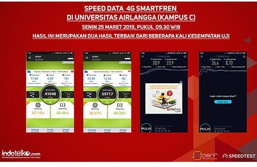 Akses data Smartfren ngejoss, tembus 100 Mbps