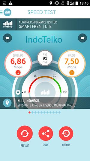 Layanan 4G Smartfren Perkasa di Sangeh