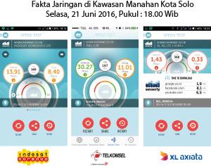 Layanan 4G Telkomsel dan Indosat bersaing di Solo