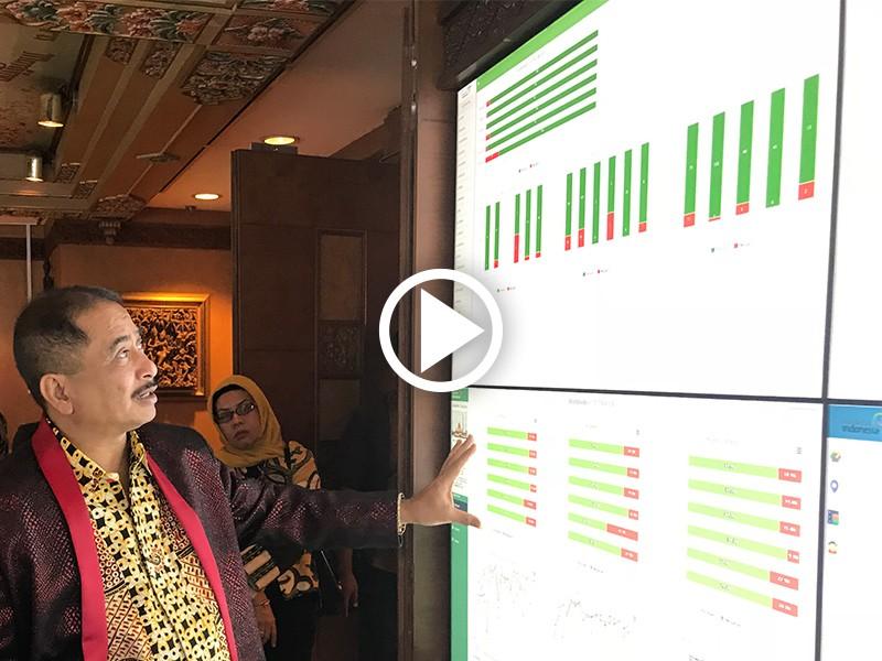 Menpar : Pariwisata Indonesia Harus Go Digital !!!